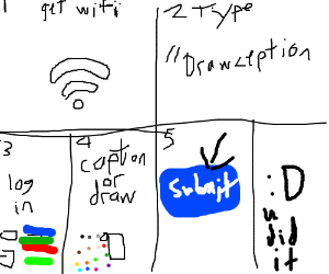 Step by Step Guide on how to play Drawception