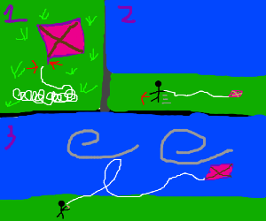 how to fly a kite, in 3 easy steps