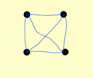 Four circles connected by lines.