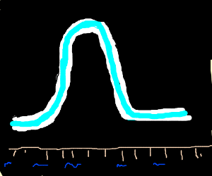 The Neon Bell Curve