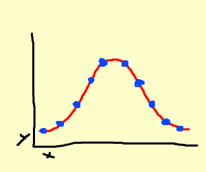 graph red blue line increasing decreasing