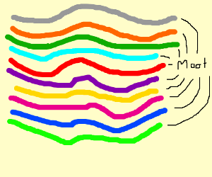 colorful squiggly lines say moot