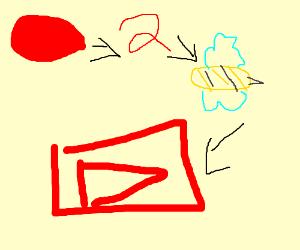 Redtube Play