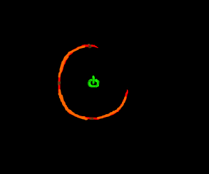 The red ring of death