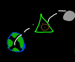 The illuminati is launched Moon to Earth