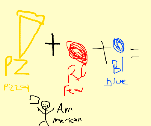 formula for an American