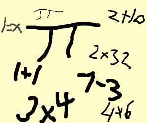 The number Pi and a lot of math