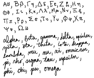 The Greek alphabet (alpha-omega)