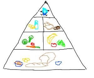 drawception, important for a balanced diet