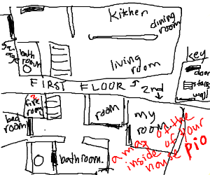 map of the inside of your house PIO