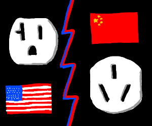 US style power outlet, or Chinese styled?