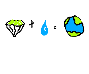 ground + water = Earth