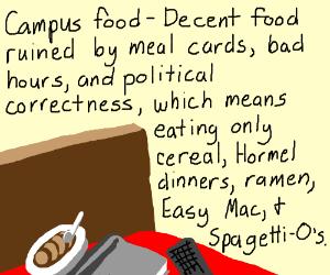 Honest opinions on dorm food