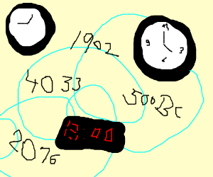 The abstract concept of time