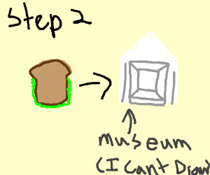 Step 2: send sandwhich to museum