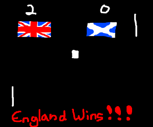England wins 2-0 over Scotland