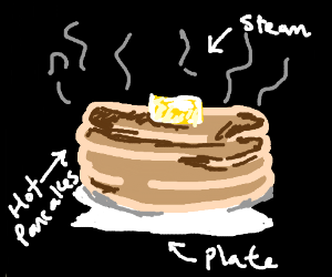 steaming hot plate of pancakes