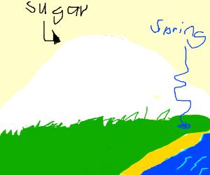 Sugar Mountain's Spring