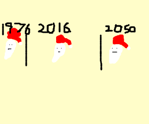 The Ghosts of Christmas Past, Present, Future
