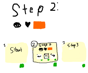 The Formula to get a top game: Step 1: Start