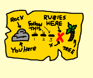 Map for idiots to buried rubies