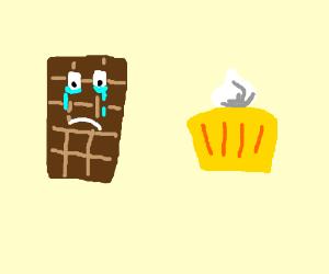 Sad Chocolate and Vanilla Cupcake with no face