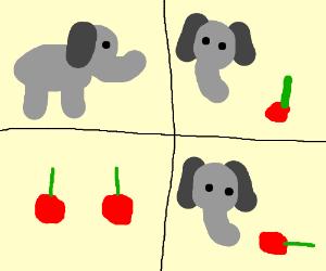 loss.jpg but elephants & cherry