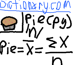 dictionary.com tells u what is the mean of pie