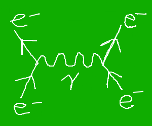 feynman diagram, only with electrons somehow