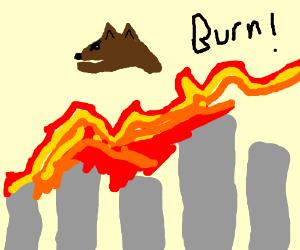 Doge watches the city BURNNNNN