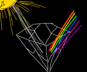 light refraction through a diamond