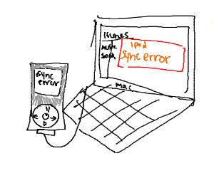 Itunes ipod syncing error