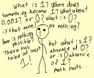 Philosophical inquiry abou the meaning of math
