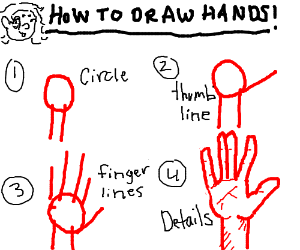 Lesson: How to draw hands