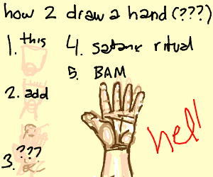 How to draw a hand: condensed version