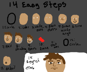 Drawing a face in 14 easy steps: