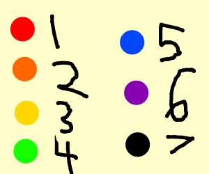 Coding random colors