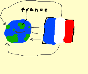 france flag pointing to every other country