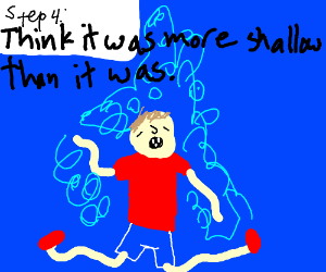 Step 3: Fall into the Bottom of the Well