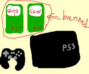 PS3 games are banned
