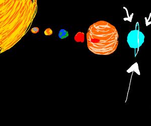 Uranus (the planet, duh)