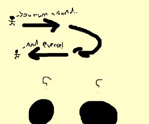 Reversed