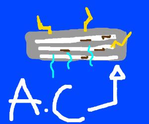 Dysfunctional AC