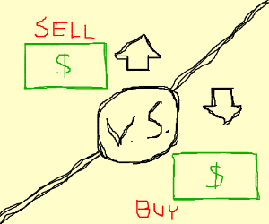 Buy vs. sell