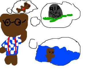 Nerdy bear worried about death