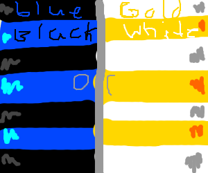 BLUE AND BLACK (yes) or gold and white