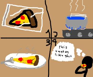 sous vide pizza