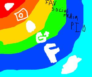 Fav Social Media Pio (Asianfanfics)