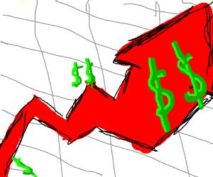 Rising Stock Values