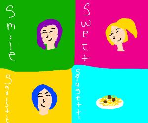 smile sweet sister sadistic surprise service-
